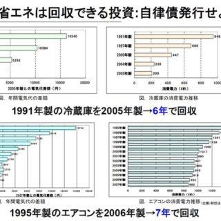 元東大総長の小宮山宏氏の公開資料