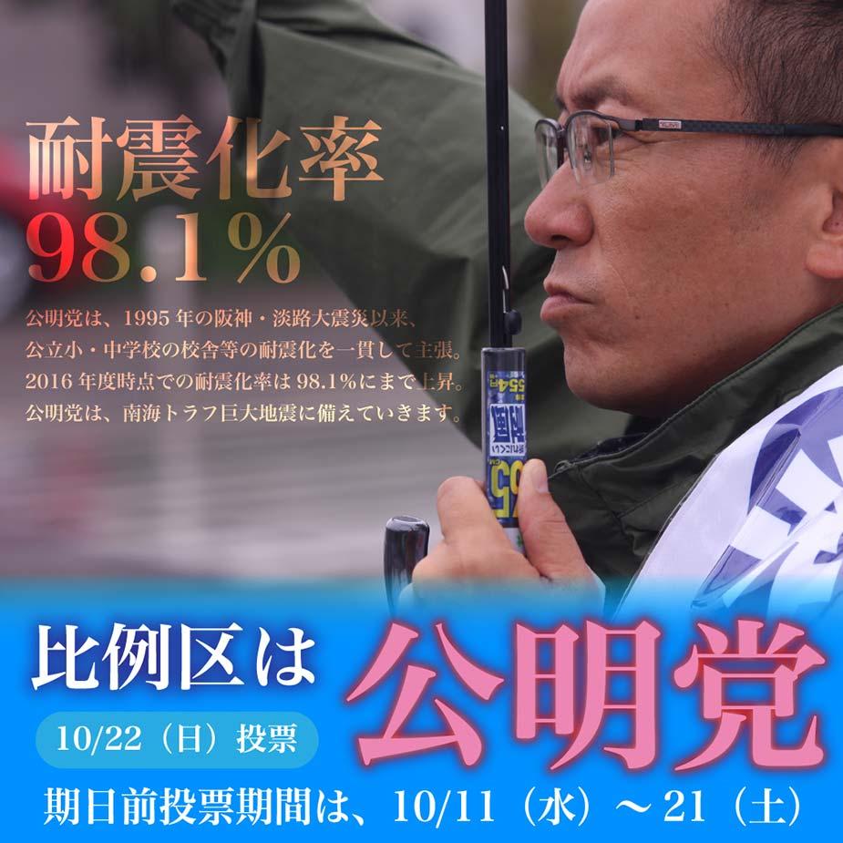 学校耐震化をリード:1995年の阪神・淡路大震災以来、公明党は、災害時に地域の避難所としても使用される公立小・中学校の校舎などの耐震化を一貫して主張してきました。これにより、2016年度時点での耐震化率は98・1%にまで上昇。2002年度の約2倍の耐震化率となっています。