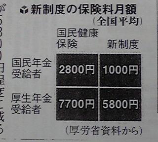 読売新聞の記事抜粋